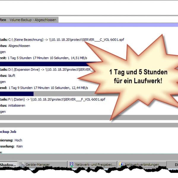 datensicherung_Laufzeit_wiederherstellungszeit