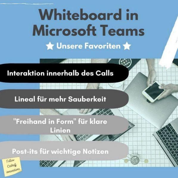 Whiteboards in Microsoft Teams nutzen